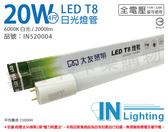 大友照明innotek LED 20W 6000K 白光 全電壓 4尺 T8玻璃日光燈管 _ IN520004