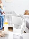 家用過濾水壺廚房凈水壺進口濾芯自來水凈水器直飲過濾器濾水器機 果果輕時尚