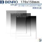★百諾展示中心★BENRO百諾-方形濾鏡...