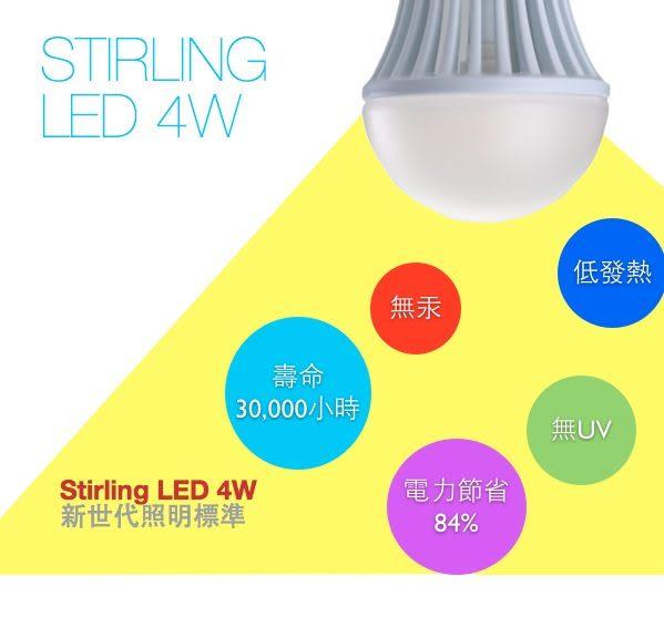 4W LED 燈泡 氣氛照明首選,低瓦數、低發熱,壽命更耐久,取代白熾燈泡25W,省電燈泡13W