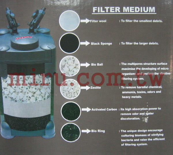 【西高地水族坊】Astro阿姆斯壯 二代外置式圓桶過濾器2202