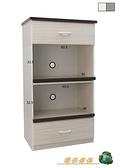 【環保傢俱】塑鋼電器櫃(整台可水洗)246-02