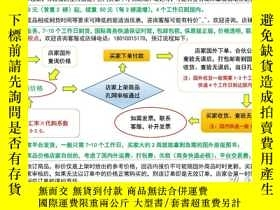 二手書博民逛書店預訂2周到貨罕見Commercial Property Valuation: Methods and Case S