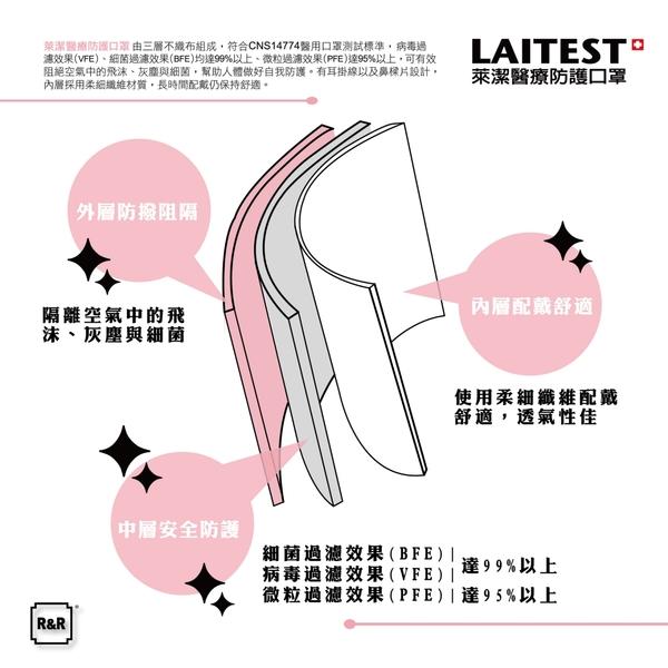 萊潔 醫療防護口罩(成人)-牛仔玫瑰粉/ 白耳繩款-50入盒裝