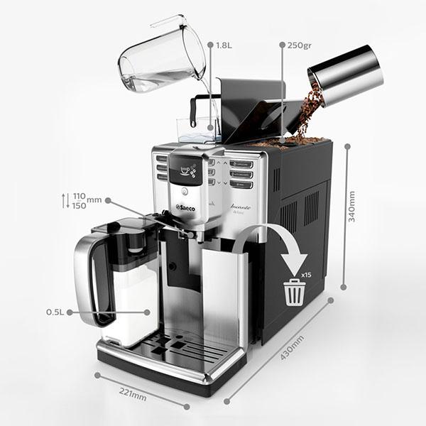 《超值搭贈市價$5980果汁機》Philips Saeco HD8921 飛利浦 全自動 義式咖啡機 (HD8927型可參考)