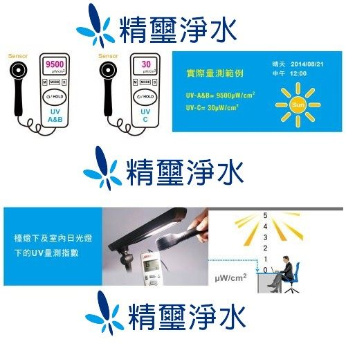 多功能鐵氟龍UV-C紫外線殺菌燈【普家康獨家研發專利】