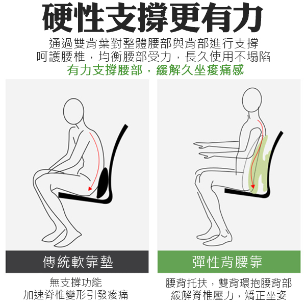 靠墊 椅墊 腰枕 靠枕 腰靠 腰墊 背墊 減壓 紓壓 透氣 支撐 辦公室 汽車 車用 6D氣壓 人體工學
