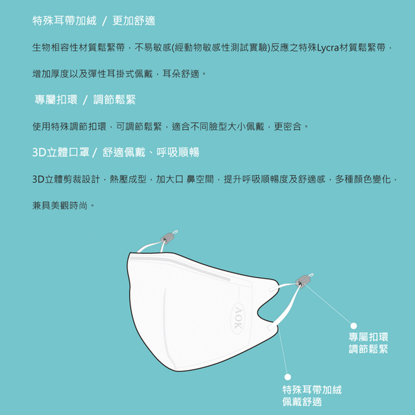 AOK MEDTECH 一般醫用口罩 (未滅菌) 飛速 3D立體口罩 (5入/袋) 醫用口罩 成人口罩【生活ODOKE】