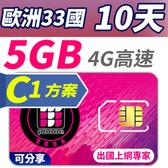 【TPHONE上網專家】歐洲全區移動C1方案 33國 10天 超大流量5GB高速上網 插卡即用 不須開通