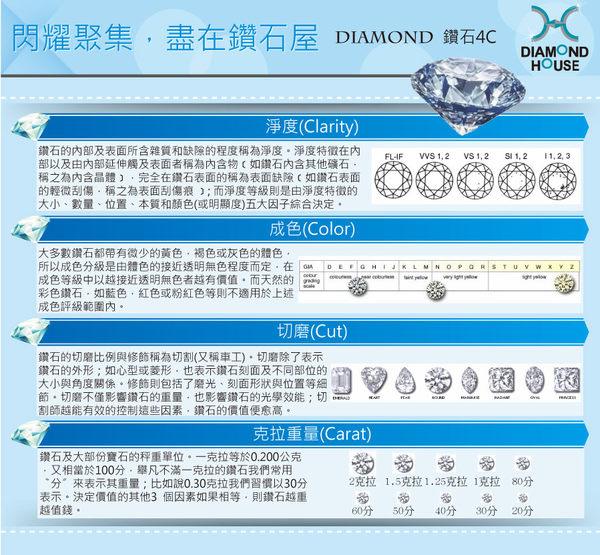 ﹝鑽石屋﹞17分鑽石墜子  DD012203