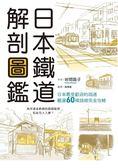 日本鐵道解剖圖鑑