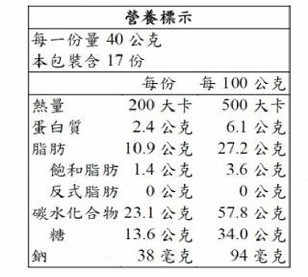 [COSCO代購] C121126 櫻桃爺爺  WANLUNT DATE CAKE  南棗核桃糕680公克