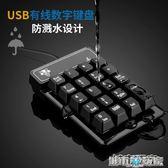 鍵盤 數字小鍵盤財務會計筆記本電腦外置有線USB密碼 機械手感數字鍵盤 城市玩家