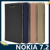 NOKIA 7.2 融洽系列保護套 皮質側翻皮套 肌膚手感 隱形磁吸 支架 插卡 手機套 手機殼 諾基亞