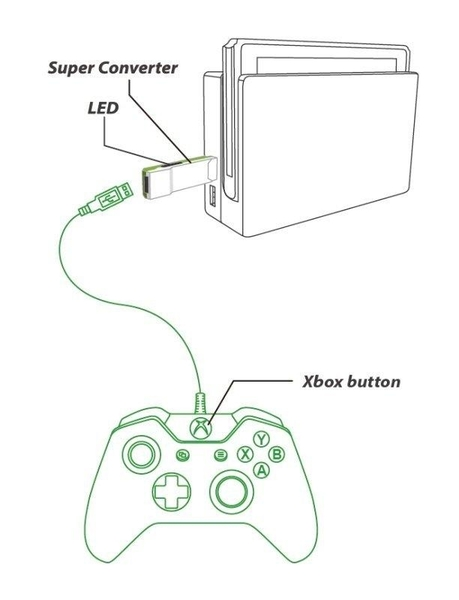 X360/X1手把Brook超級轉接器 相容Switch /Wii U 手把轉接器 免引導 可熱插拔 【玩樂小熊】