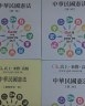 二手書R2YB  d3  《高上.來勝.高點 中華民國憲法 共4本  》