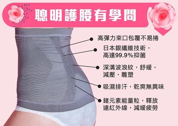 【能量銀行家】京美X能量 銀纖維能量粒極塑護腰四件組