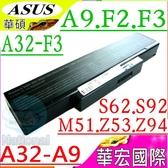 ASUS電池(保固最久)-華碩 F3,F3JV,F3TC,F3U,F3KA,F3KE,F3L,F3P,F3SA,F3T,F3SC,F3SE,F3SR,A32-A9