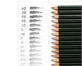 鉛筆9800素描繪圖鉛筆日本進口2b/4b/hb鉛筆美術專用12支裝素描套裝