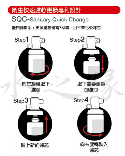 3M HF20 高流量除菌生飲淨水器✔過濾孔徑0.5微米✔商業冷飲生飲機專用✔3M原廠✔水之緣