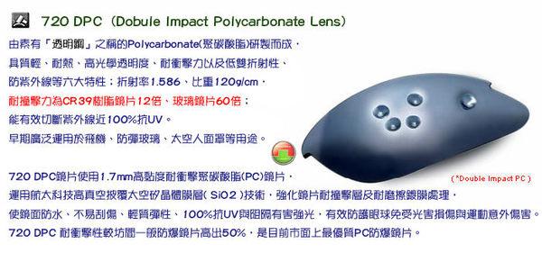 『凹凸眼鏡』澳洲 720Fabio IRONMAN 聯名款B372-8-M703運動時尚型專用鏡框