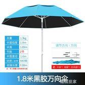 古山釣魚傘大釣傘2.4米萬向加厚防曬防雨三折疊雨傘戶外遮陽漁具MBS『潮流世家』