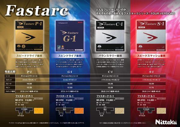 Nittaku 2013最新力作 Fastarc C-1 德系蛋糕海綿 平面膠皮