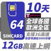 【TPHONE上網專家】歐洲全區64國 12GB超大流量高速上網卡 贈送歐洲3000分鐘通話 10天