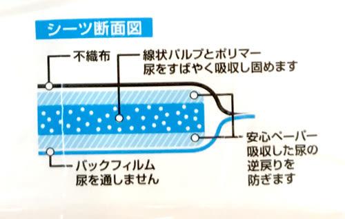 *~寵物FUN城市~*日本寵物用 幫狗適竹炭加厚款尿布墊【2包特價組】共三種尺寸