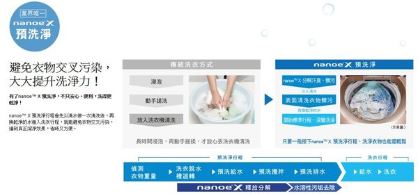 Panasonic 國際牌 直立洗衣機 雙科技系列 NA-V158EB-PN 玫瑰金14公斤