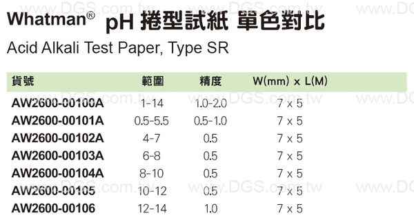《Whatman?》pH 捲型試紙 單色對比 Acid Alkali Test Paper, Type SR