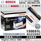 ✚久大電池❚ 博世 BOSCH AMS ...