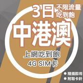 中港澳通用 中國網卡 3天4GB吃到飽 4G網速 免翻牆 隨插即用 網路卡 網卡 上網卡