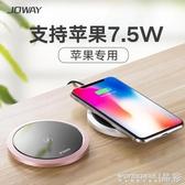 快充iPhoneX無線充電器8蘋果8Plus手機專用板三星S8快充QI無線充8P八X聖誕交換禮物