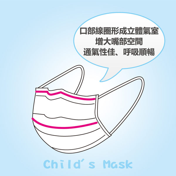 奈森克林 兒童專用口罩5入/袋