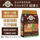 *WANG*美國Supreme Sour...