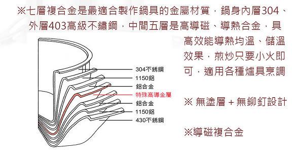 《掌廚》LORETTA七層不鏽鋼優惠組 (36cm雙柄中華鍋+20cm原味湯鍋)
