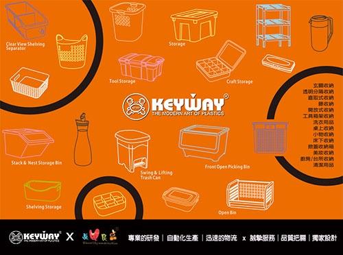 特惠-《真心良品》 KEYWAY強固型滑輪整理箱137L-3入組