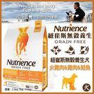 *KING WANG*美國Nutrien...
