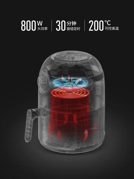 220v空氣炸鍋家用大容量智慧電炸鍋無油煙低脂薯條多功能全自動YYJ 凱斯盾