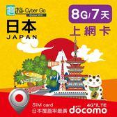 即期【意遊全球wifi】日本上網卡 SIM卡 7天8GB  DOCOMO 4G LTE網路 日本7天8G高速吃到飽!!!