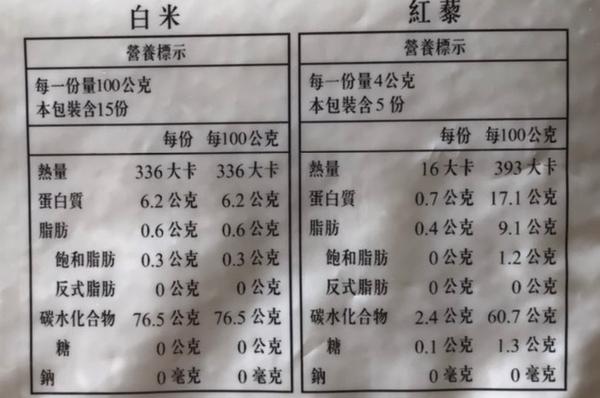 【大倉米鋪】高山紅藜+白米 (南投草屯)