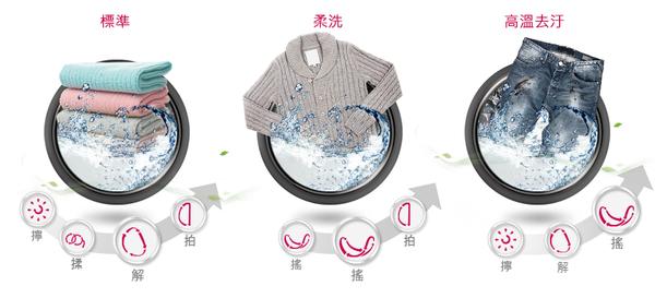 【信源】14公斤 LG 樂金 6 Motion DD直驅變頻 滾筒洗衣機(洗脫烘) F2514DTGW