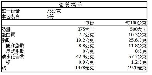 統一麵 肉燥風味 大號(5入)/袋【合迷雅好物超級商城】