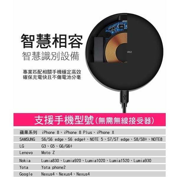 【F0323】《無線快充!自動斷電》馬卡龍無線充電板 QI無線充電器 無線充電盤 手機無線充電器