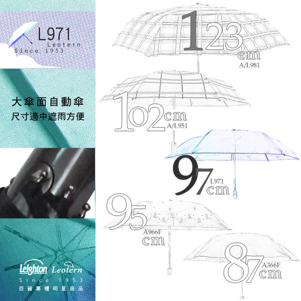 699 特價 雨傘 陽傘☆萊登傘☆自動傘 抗UV傘 抗風抗斷 自動開合傘 傘面加大 Leotern (深藍)