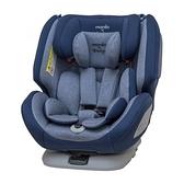 NANIA 納尼亞 納歐聯名 migo系列360度旋轉汽車安全座椅/汽座-藍色(夏日限量上市)FB00370