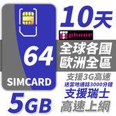 【TPHONE上網專家】歐洲全區64國 5GB超大流量高速上網卡 贈送歐洲3000分鐘通話 10天