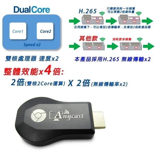 【清倉拍賣】【四代M4星光銀】雙核Anycast(1080P/60fps) 無線影音鏡像器(送3大好禮)