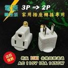 i-wiz 彰唯 3P轉2P 插頭 電源...